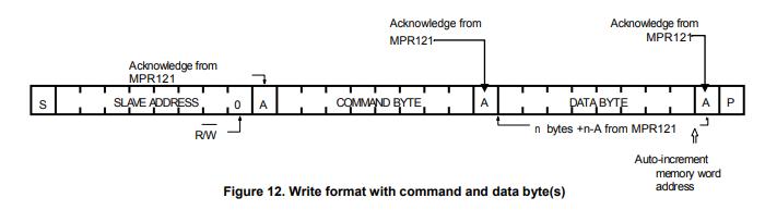 write format mpr121